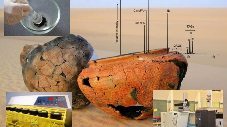 The Science Behind Archaeological Objects