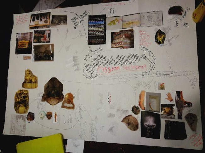 A large piece of flipchart paper covered in pictures of objects and a mind map